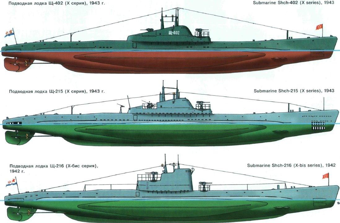 Shchuka class submarine